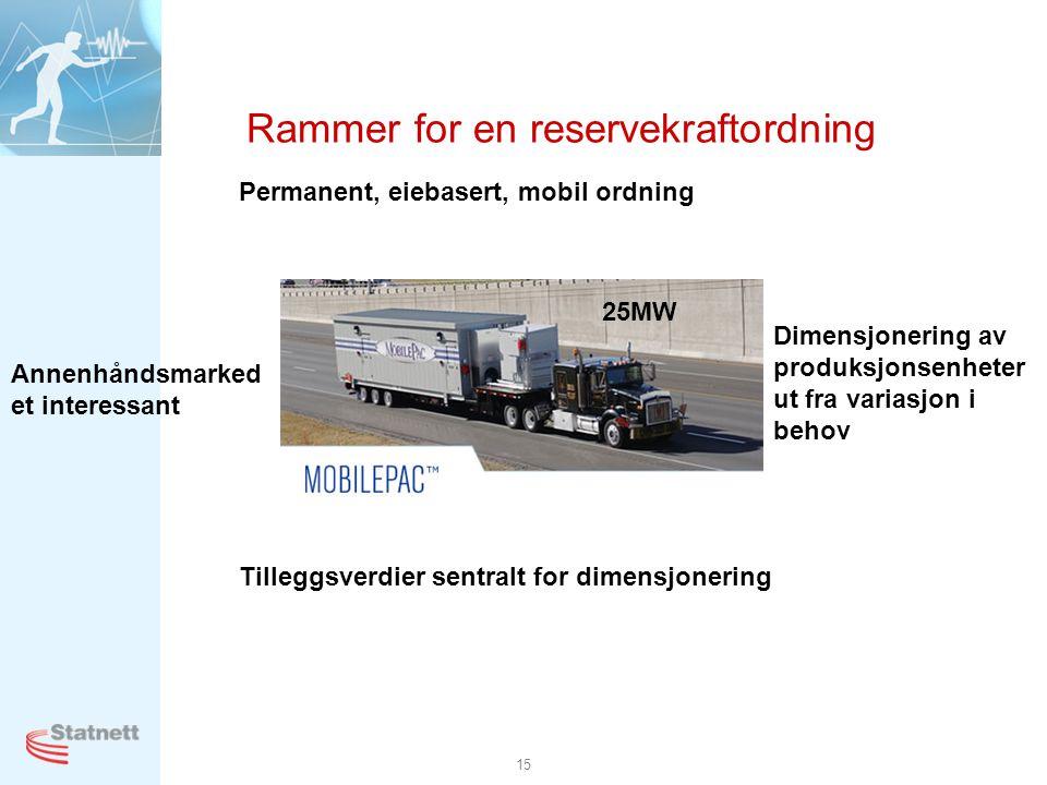15 Rammer for en reservekraftordning Permanent, eiebasert, mobil ordning Tilleggsverdier sentralt for dimensjonering Dimensjonering av produksjonsenheter ut fra variasjon i behov Annenhåndsmarked et interessant 25MW