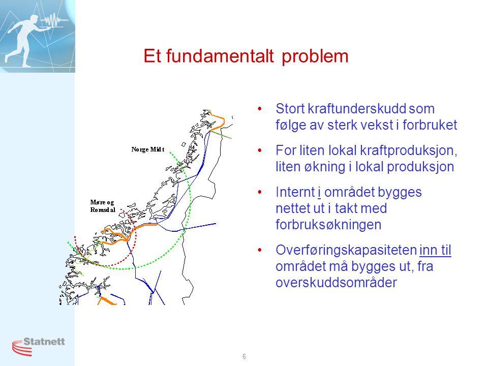 6 Et fundamentalt problem •Stort kraftunderskudd som følge av sterk vekst i forbruket •For liten lokal kraftproduksjon, liten økning i lokal produksjo
