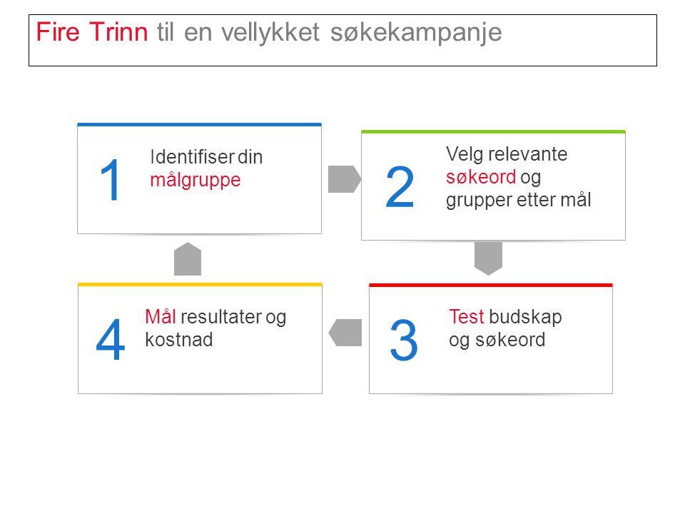 Fire Trinn til en vellykket søkekampanje 1 Identifiser din målgruppe 2 Velg relevante søkeord og grupper etter mål 4 Mål resultater og kostnad 3 Test