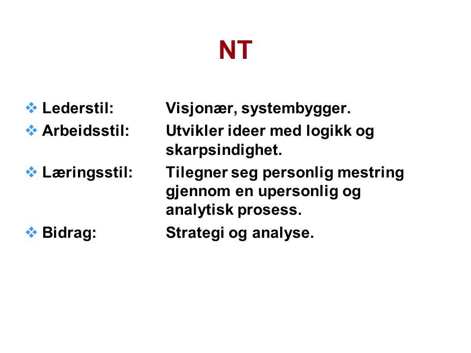 NT  Lederstil:Visjonær, systembygger. Arbeidsstil:Utvikler ideer med logikk og skarpsindighet.