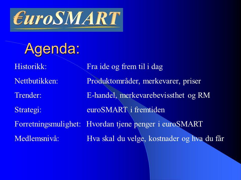 Historikk: Erik Øveren fikk ideen for 3 år siden Registrert i Brønnøysund som et Norsk Aksjeselskap Roy Kvamme lanserte konseptet som relasjonsmarkedsføring  Oppbyggingen av nettverket startet i juni  24.juli startet online registrering av nye kunder  18.