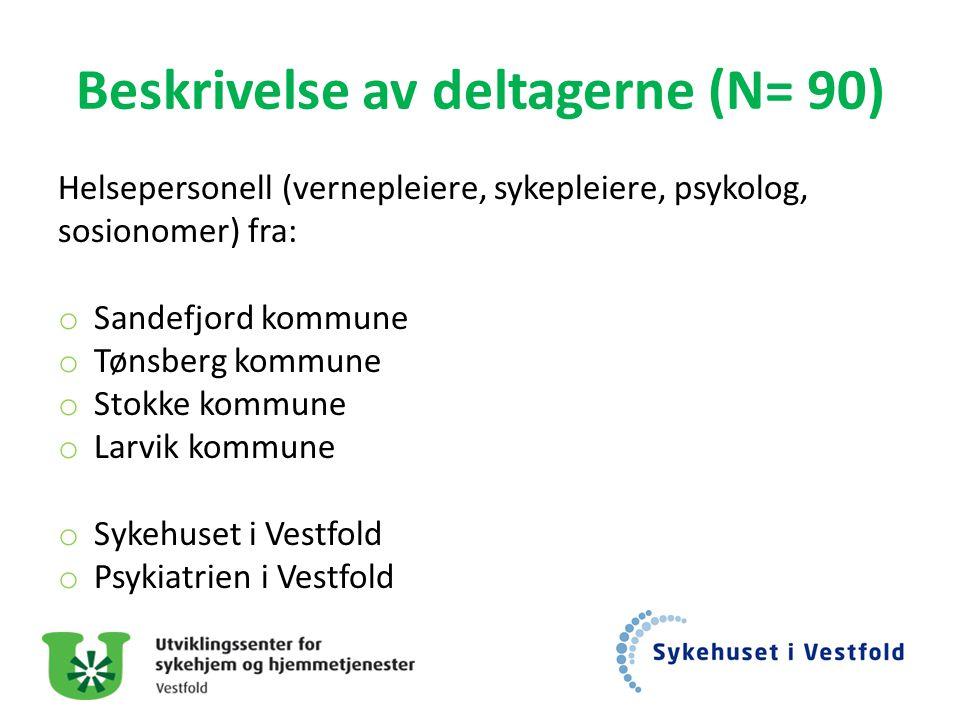 Beskrivelse av deltagerne (N= 90) Helsepersonell (vernepleiere, sykepleiere, psykolog, sosionomer) fra: o Sandefjord kommune o Tønsberg kommune o Stok