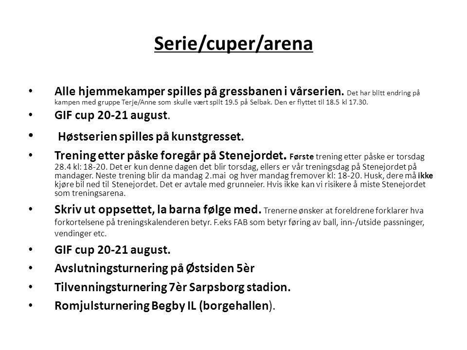 Serie/cuper/arena • Alle hjemmekamper spilles på gressbanen i vårserien. Det har blitt endring på kampen med gruppe Terje/Anne som skulle vært spilt 1