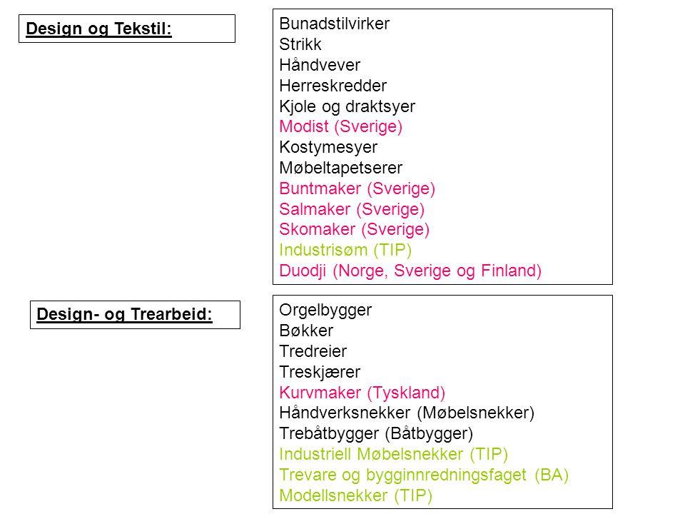 Design og Tekstil: Bunadstilvirker Strikk Håndvever Herreskredder Kjole og draktsyer Modist (Sverige) Kostymesyer Møbeltapetserer Buntmaker (Sverige) Salmaker (Sverige) Skomaker (Sverige) Industrisøm (TIP) Duodji (Norge, Sverige og Finland) Design- og Trearbeid: Orgelbygger Bøkker Tredreier Treskjærer Kurvmaker (Tyskland) Håndverksnekker (Møbelsnekker) Trebåtbygger (Båtbygger) Industriell Møbelsnekker (TIP) Trevare og bygginnredningsfaget (BA) Modellsnekker (TIP)