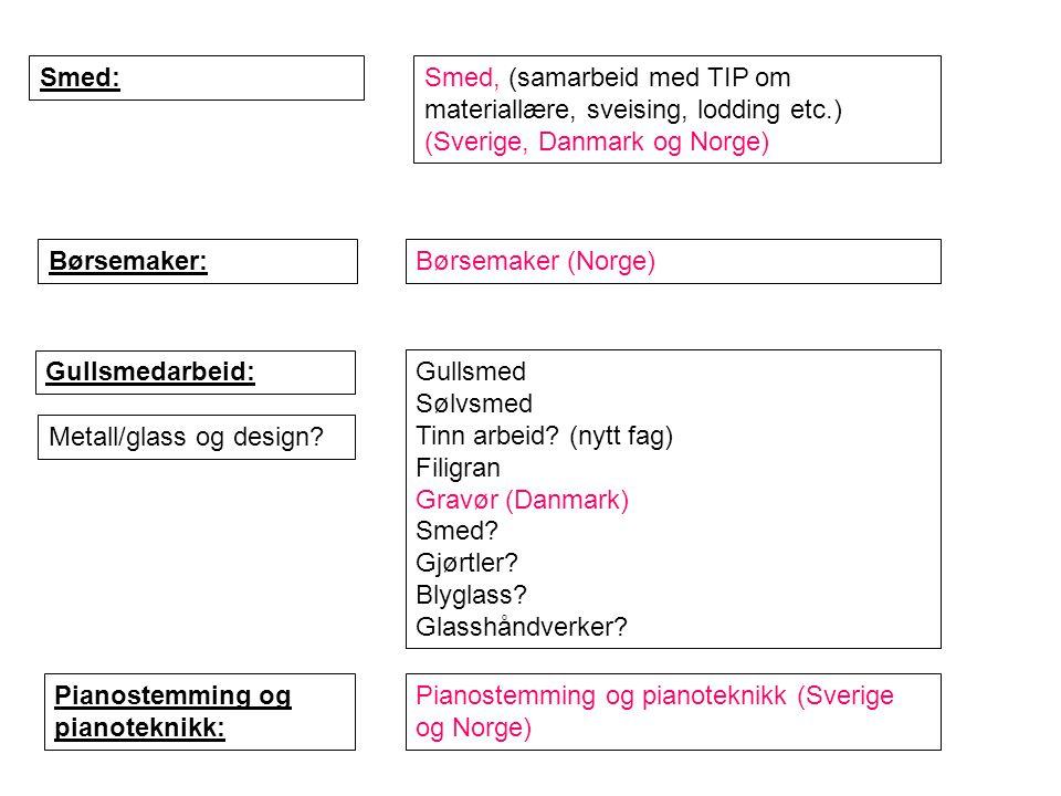 Smed: Smed, (samarbeid med TIP om materiallære, sveising, lodding etc.) (Sverige, Danmark og Norge) Børsemaker:Børsemaker (Norge) Gullsmed Sølvsmed Ti
