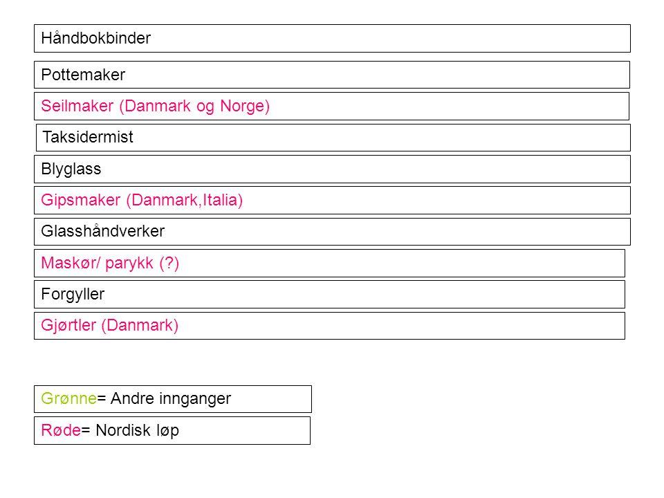 Håndbokbinder Røde= Nordisk løp Grønne= Andre innganger Forgyller Glasshåndverker Gjørtler (Danmark) Gipsmaker (Danmark,Italia) Maskør/ parykk (?) Taksidermist Seilmaker (Danmark og Norge) Blyglass Pottemaker