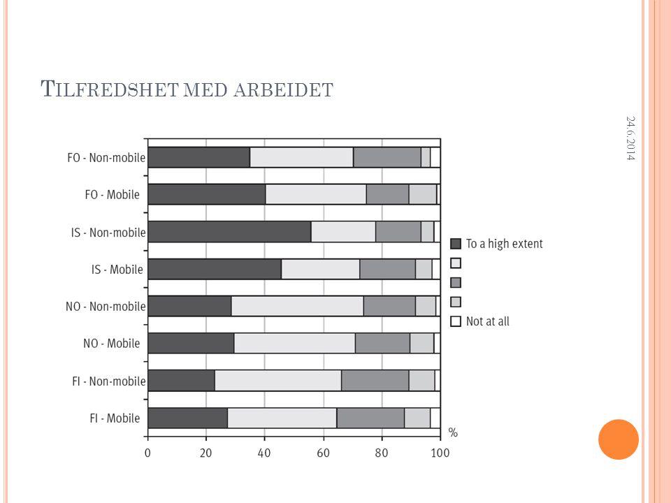 Research Department T ILFREDSHET MED ARBEIDET 24.6.2014