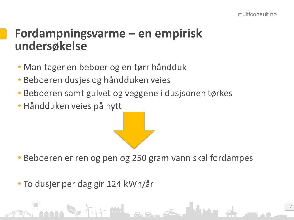 multiconsult.no 18 Fordeling varmebehov typisk leilighet - Passivhus
