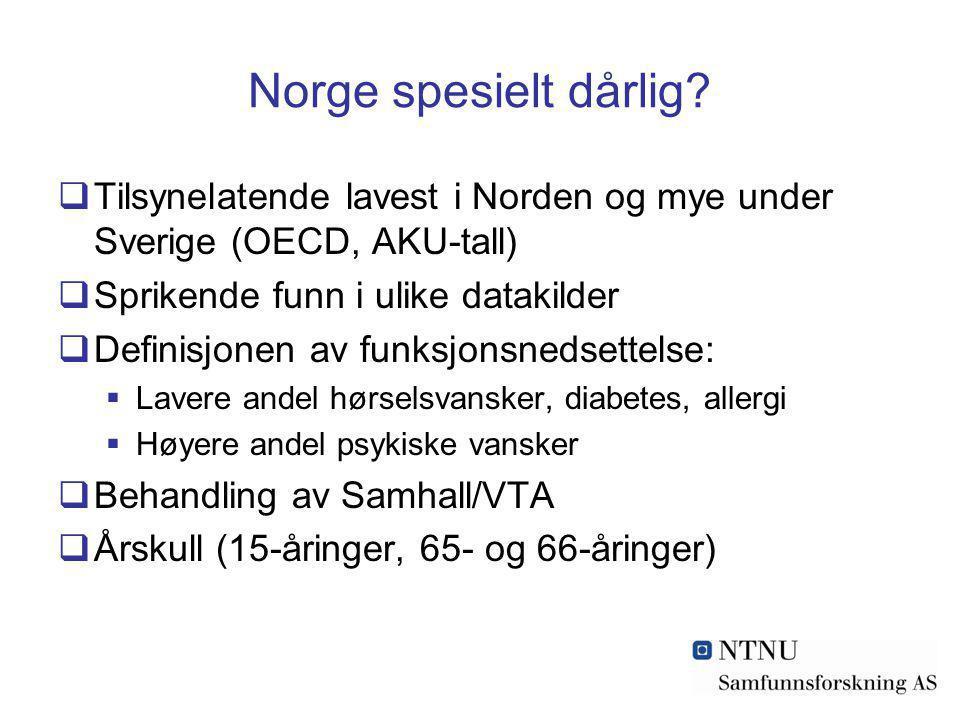 Norge spesielt dårlig?  Tilsynelatende lavest i Norden og mye under Sverige (OECD, AKU-tall)  Sprikende funn i ulike datakilder  Definisjonen av fu
