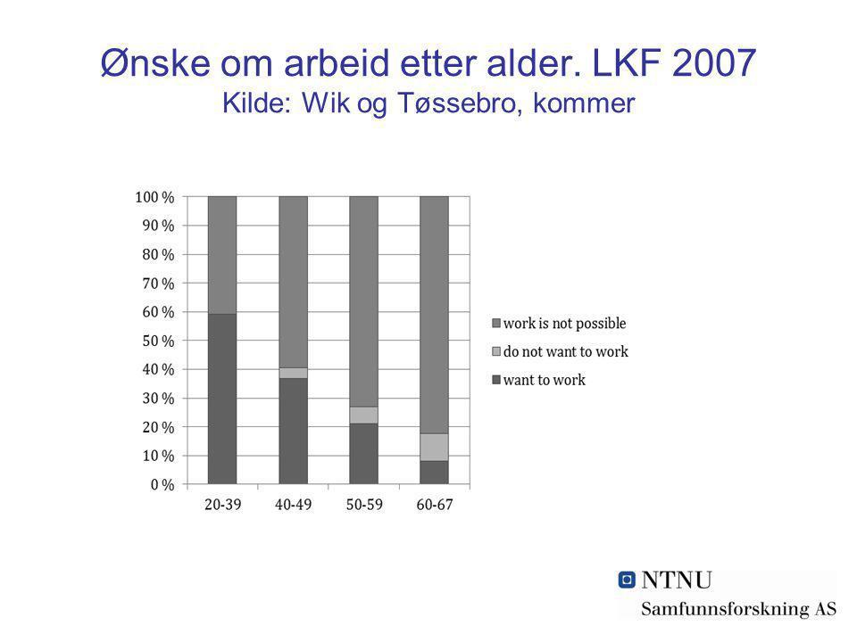 Ønske om arbeid etter alder. LKF 2007 Kilde: Wik og Tøssebro, kommer