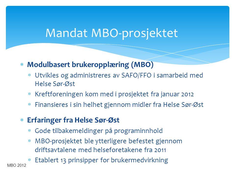 Mandat MBO-prosjektet  Modulbasert brukeropplæring (MBO)  Utvikles og administreres av SAFO/FFO i samarbeid med Helse Sør-Øst  Kreftforeningen kom