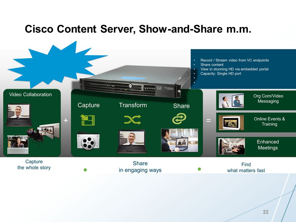 Cisco Content Server, Show-and-Share m.m. 22