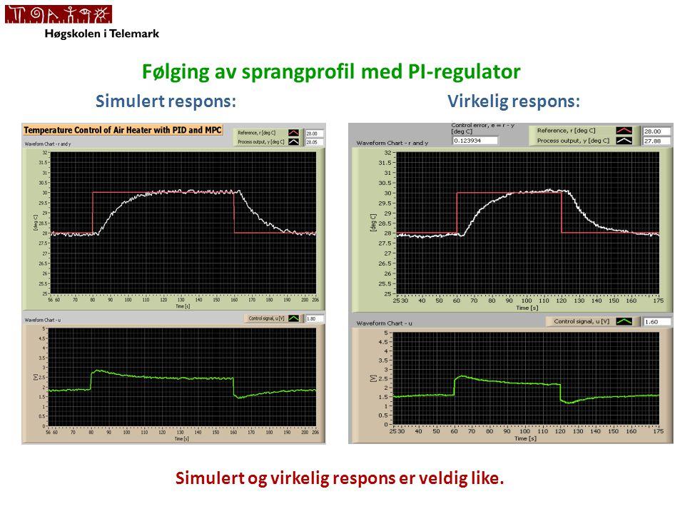 Følging av sprangprofil med PI-regulator Simulert respons:Virkelig respons: Simulert og virkelig respons er veldig like.