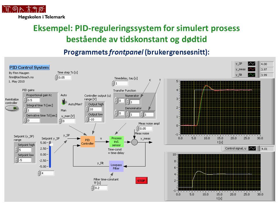 Eksempel: PID-reguleringssystem for simulert prosess bestående av tidskonstant og dødtid Programmets frontpanel (brukergrensesnitt):