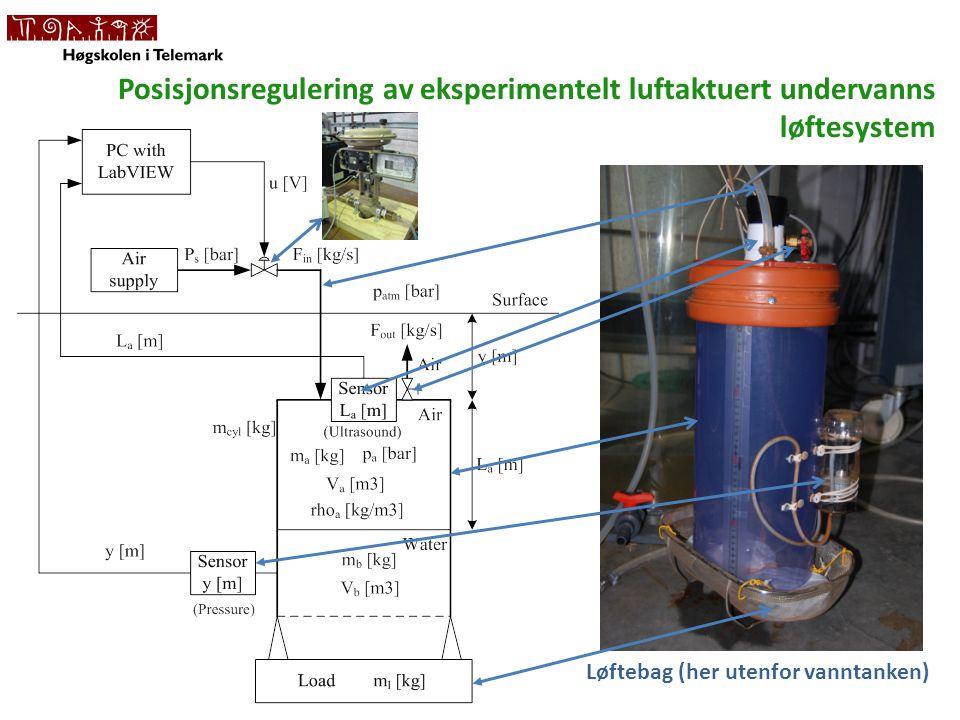 Posisjonsregulering av eksperimentelt luftaktuert undervanns løftesystem Løftebag (her utenfor vanntanken)