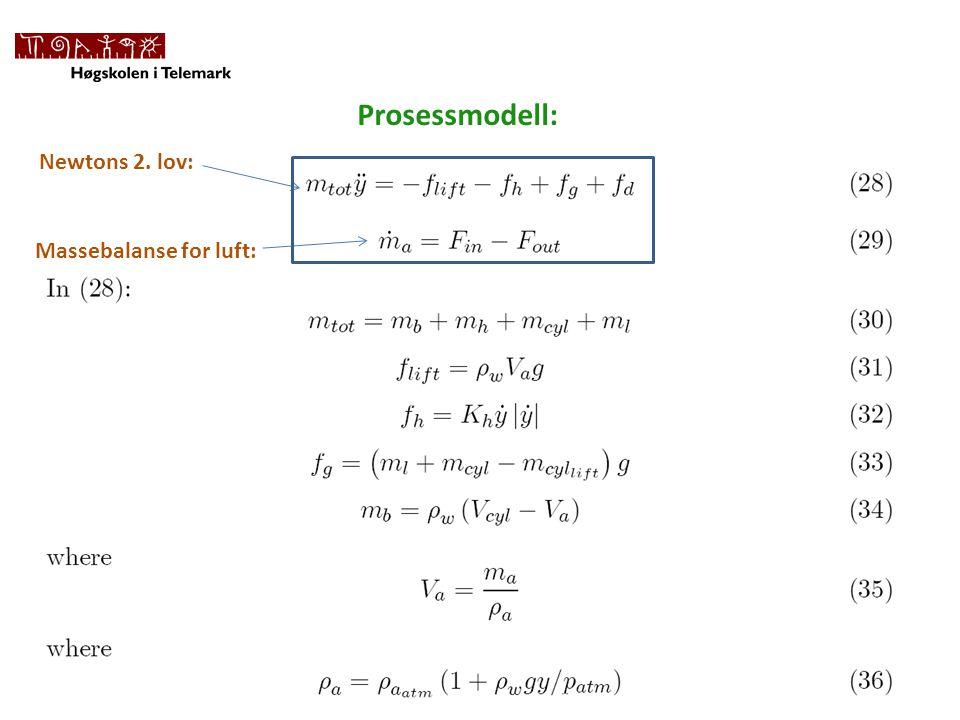 Prosessmodell: Newtons 2. lov: Massebalanse for luft: