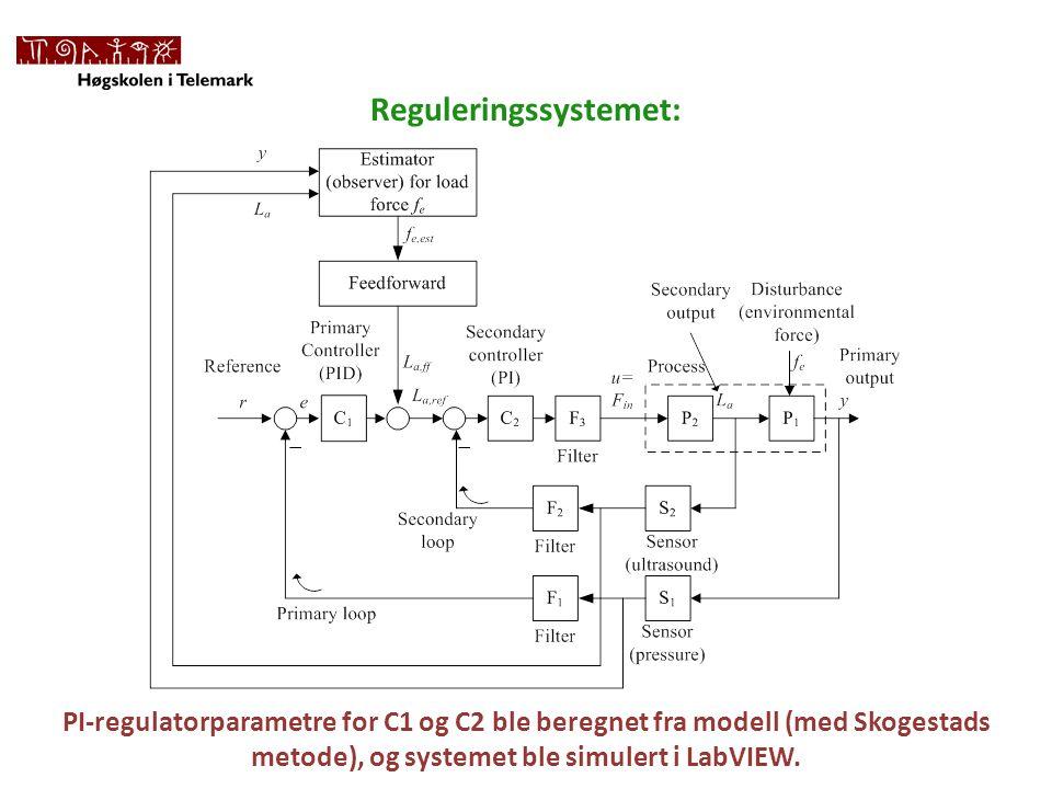 Reguleringssystemet: PI-regulatorparametre for C1 og C2 ble beregnet fra modell (med Skogestads metode), og systemet ble simulert i LabVIEW.