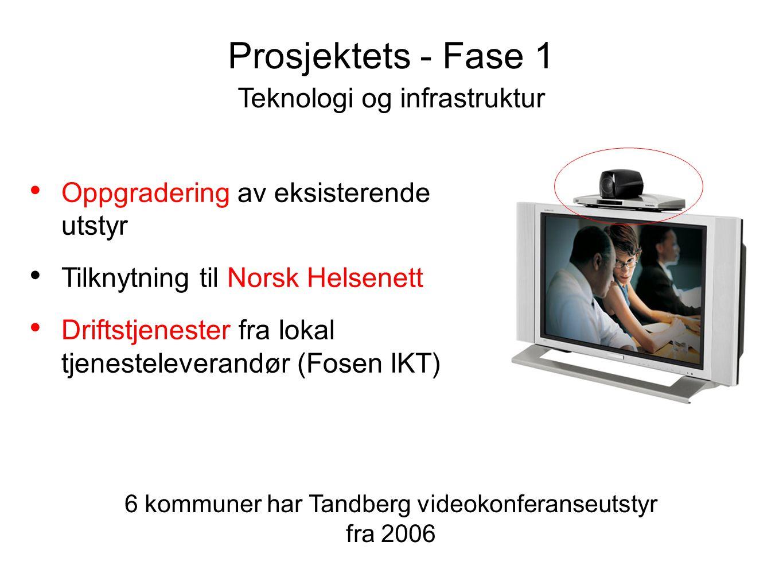 Prosjektets - Fase 1 Teknologi og infrastruktur 6 kommuner har Tandberg videokonferanseutstyr fra 2006 • Oppgradering av eksisterende utstyr • Tilknyt