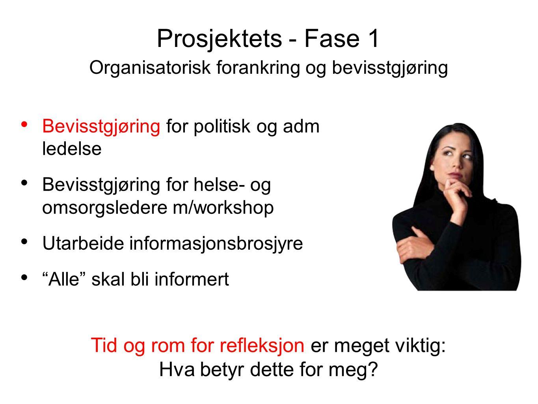 Organisatorisk forankring og bevisstgjøring • Bevisstgjøring for politisk og adm ledelse • Bevisstgjøring for helse- og omsorgsledere m/workshop • Uta