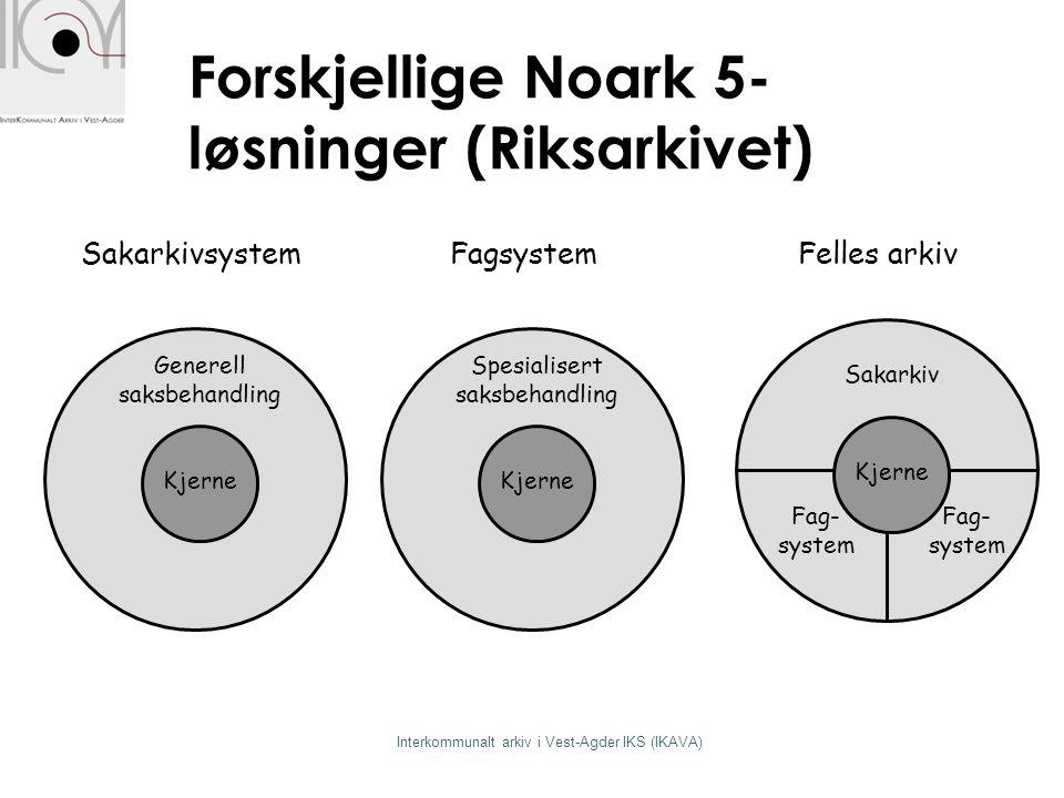 Forskjellige Noark 5- løsninger (Riksarkivet) Interkommunalt arkiv i Vest-Agder IKS (IKAVA) Kjerne Generell saksbehandling Kjerne Spesialisert saksbeh