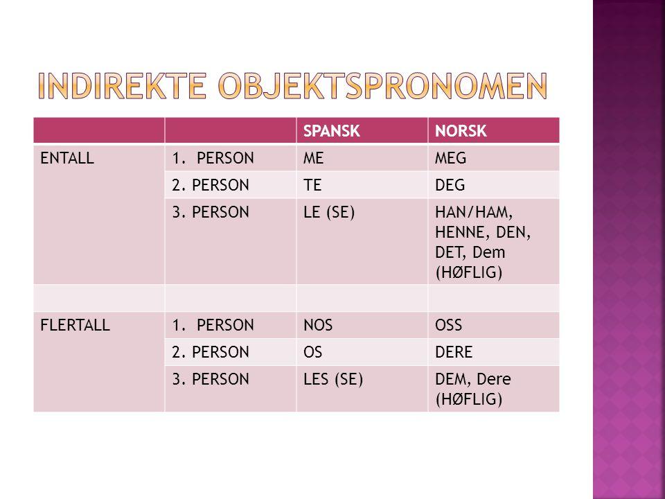 SPANSKNORSK ENTALL1.PERSONMEMEG 2. PERSONTEDEG 3. PERSONLE (SE)HAN/HAM, HENNE, DEN, DET, Dem (HØFLIG) FLERTALL1.PERSONNOSOSS 2. PERSONOSDERE 3. PERSON