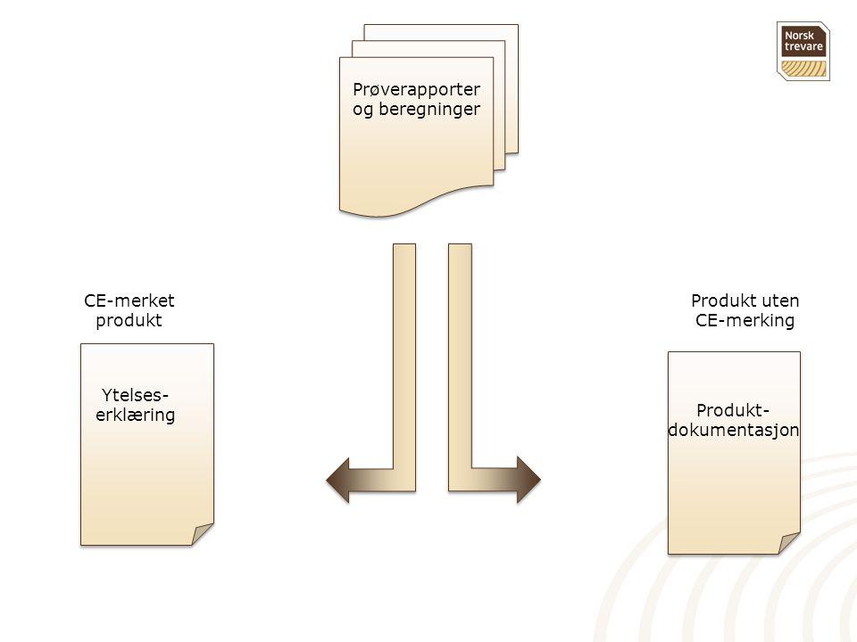 Prøverapporter og beregninger CE-merket produkt Produkt uten CE-merking Ytelses- erklæring Produkt- dokumentasjon