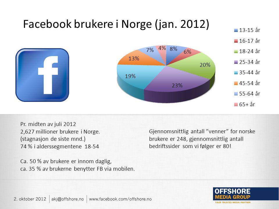 Pr. midten av juli 2012 2,627 millioner brukere i Norge.