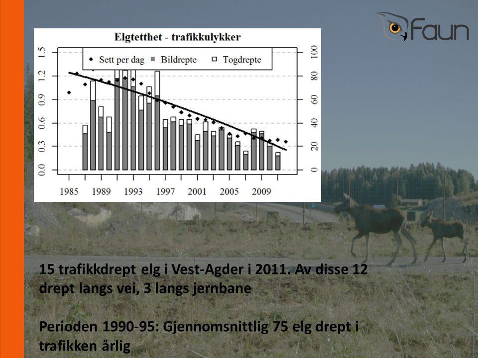 www.fnat.no 15 trafikkdrept elg i Vest-Agder i 2011.
