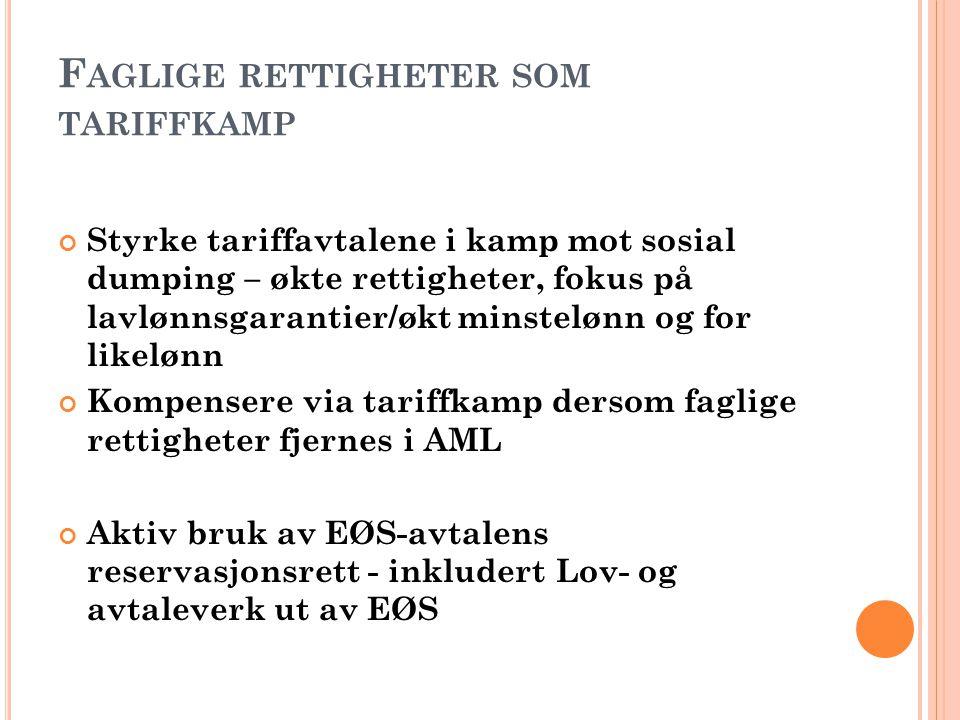 F AGLIGE RETTIGHETER SOM TARIFFKAMP Styrke tariffavtalene i kamp mot sosial dumping – økte rettigheter, fokus på lavlønnsgarantier/økt minstelønn og for likelønn Kompensere via tariffkamp dersom faglige rettigheter fjernes i AML Aktiv bruk av EØS-avtalens reservasjonsrett - inkludert Lov- og avtaleverk ut av EØS