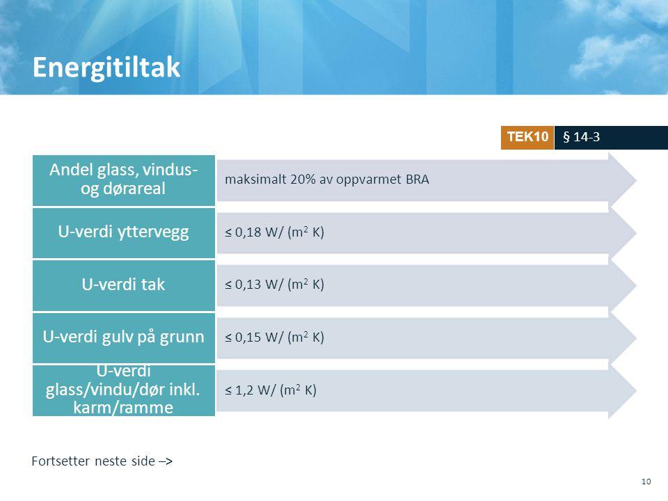 U-verdi glass/vindu/dør inkl. karm/ramme Energitiltak 10 § 14-3 TEK10 maksimalt 20% av oppvarmet BRA≤ 0,13 W/ (m 2 K)≤ 0,15 W/ (m 2 K)≤ 1,2 W/ (m 2 K)