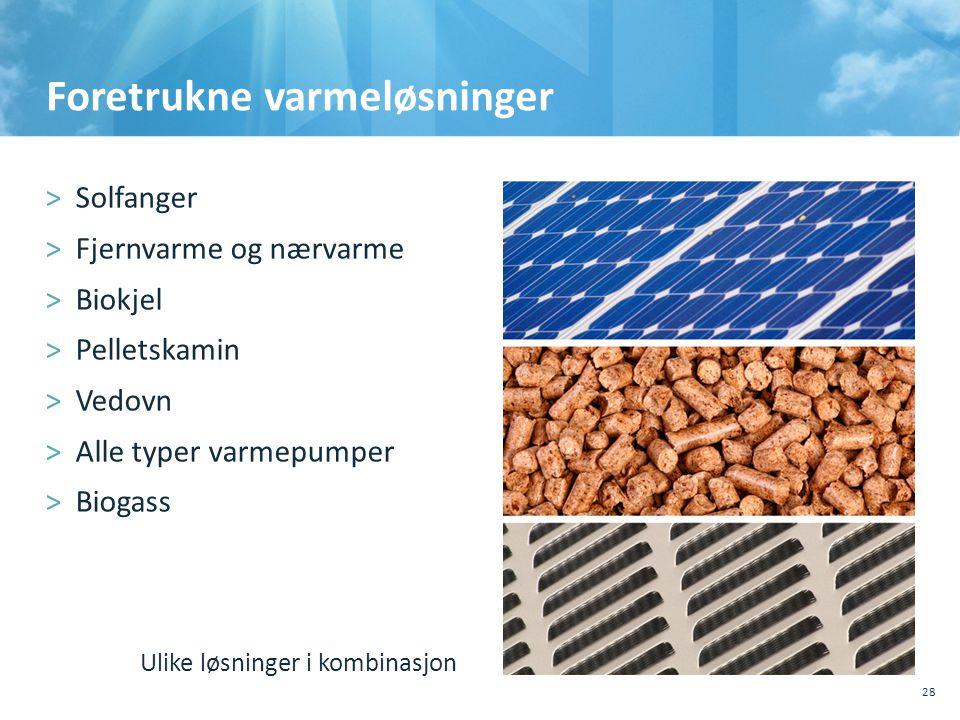 Foretrukne varmeløsninger >Solfanger >Fjernvarme og nærvarme >Biokjel >Pelletskamin >Vedovn >Alle typer varmepumper >Biogass 28 Ulike løsninger i komb