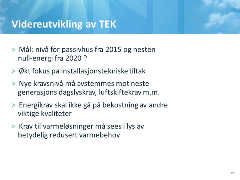 Videreutvikling av TEK >Mål: nivå for passivhus fra 2015 og nesten null-energi fra 2020 ? >Økt fokus på installasjonstekniske tiltak >Nye kravsnivå må