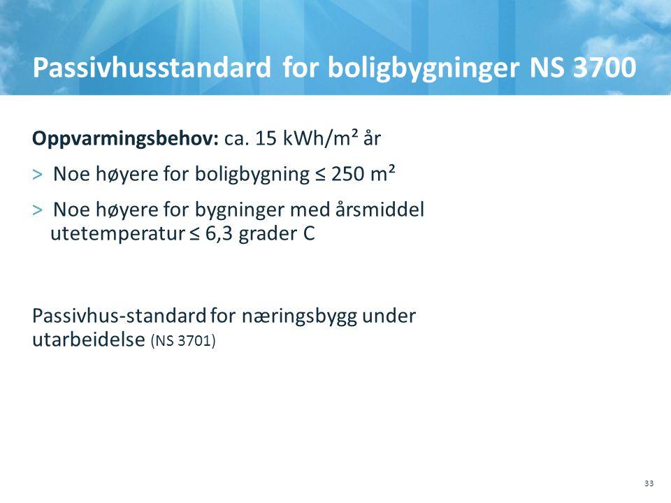Passivhusstandard for boligbygninger NS 3700 Oppvarmingsbehov: ca. 15 kWh/m² år >Noe høyere for boligbygning ≤ 250 m² >Noe høyere for bygninger med å
