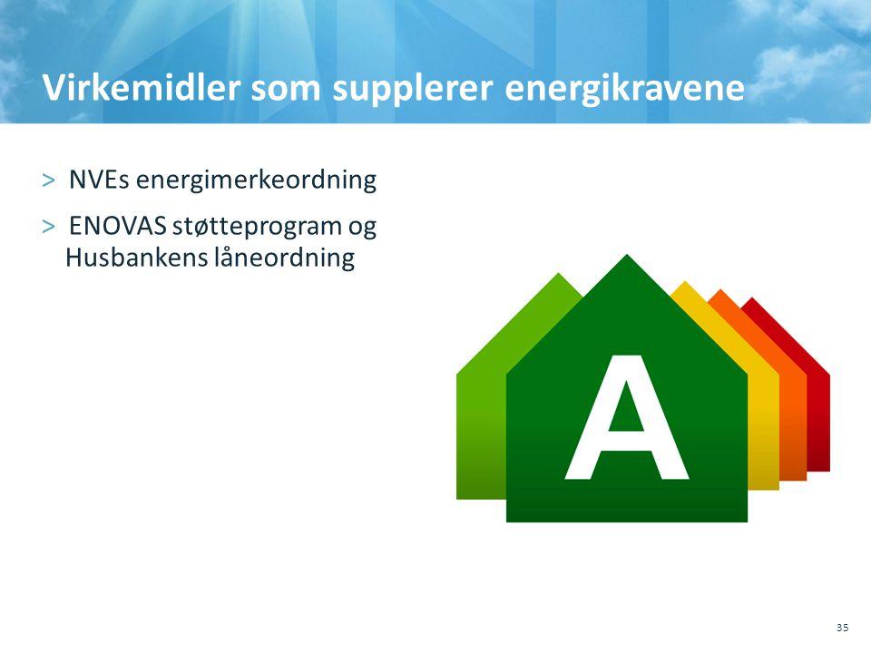 Virkemidler som supplerer energikravene >NVEs energimerkeordning >ENOVAS støtteprogram og Husbankens låneordning 35