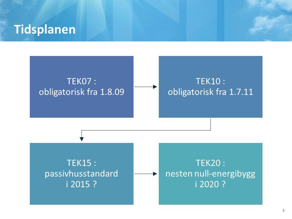 TEK07 : obligatorisk fra 1.8.09 TEK10 : obligatorisk fra 1.7.11 TEK15 : passivhusstandard i 2015 ? TEK20 : nesten null-energibygg i 2020 ? Tidsplanen