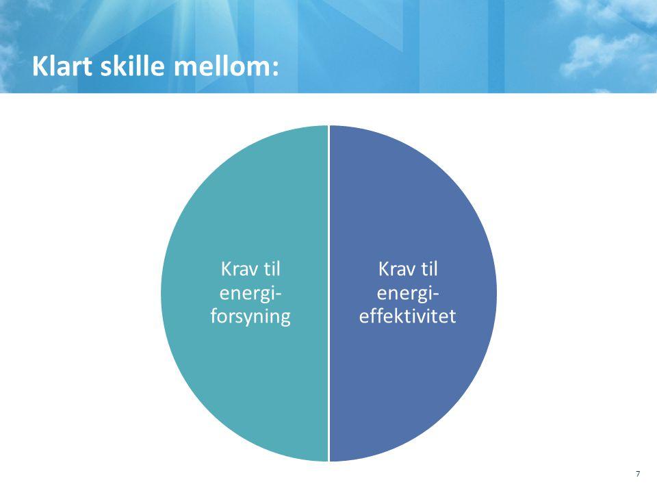 Klart skille mellom: 7 Krav til energi- effektivitet Krav til energi- forsyning