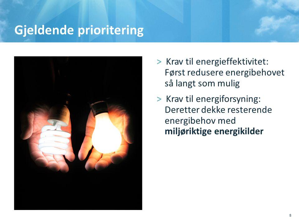 Gjeldende prioritering 8 >Krav til energieffektivitet: Først redusere energibehovet så langt som mulig >Krav til energiforsyning: Deretter dekke reste