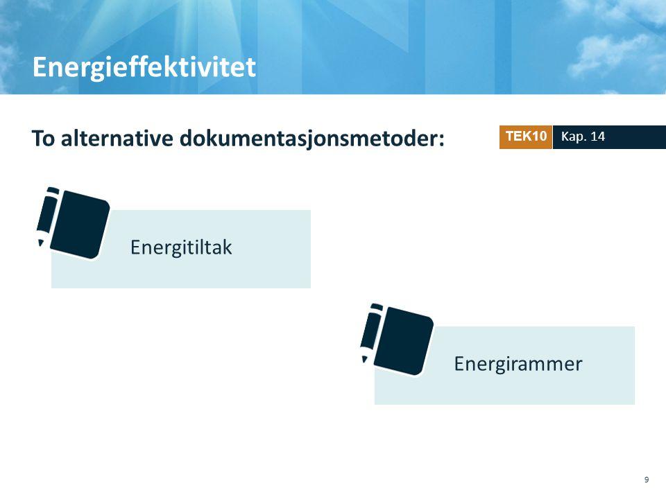 Energirammer To alternative dokumentasjonsmetoder: Energitiltak Energieffektivitet 9 Kap. 14 TEK10