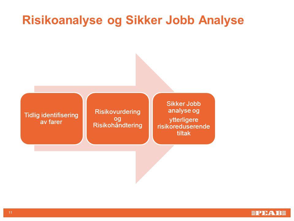 Risikoanalyse og Sikker Jobb Analyse 11 Tidlig identifisering av farer Risikovurdering og Risikohåndtering Sikker Jobb analyse og ytterligere risikoreduserende tiltak
