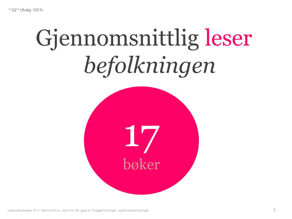 3 Gjennomsnittlig leser befolkningen **Q2** Utvalg: 100 % 17 bøker Leseundersøkelsen 2014.