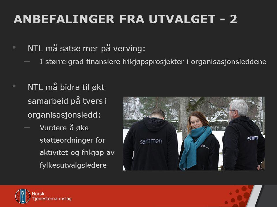 ANBEFALINGER FRA UTVALGET - 2 • NTL må satse mer på verving: – I større grad finansiere frikjøpsprosjekter i organisasjonsleddene • NTL må bidra til ø