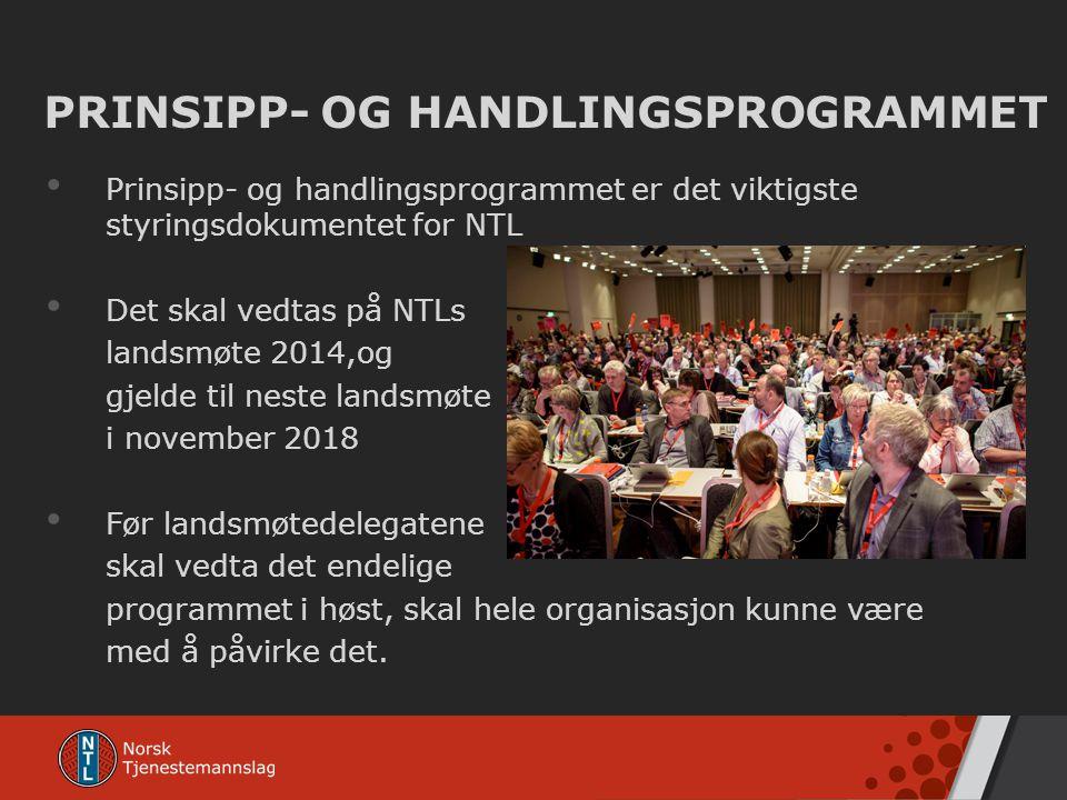 • Prinsipp- og handlingsprogrammet er det viktigste styringsdokumentet for NTL • Det skal vedtas på NTLs landsmøte 2014,og gjelde til neste landsmøte