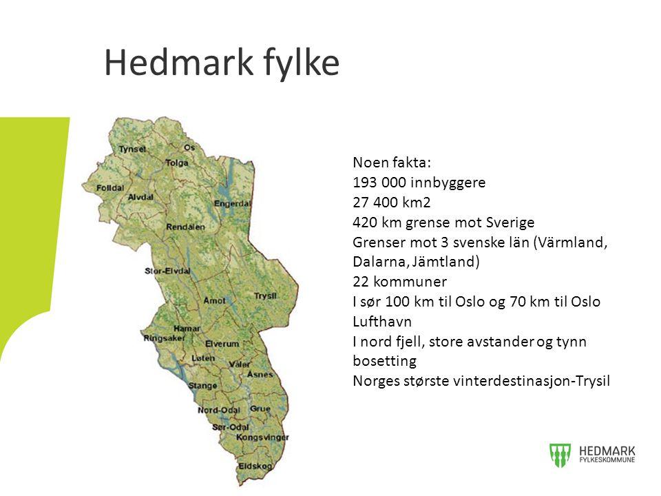 Hedmark fylke Noen fakta: 193 000 innbyggere 27 400 km2 420 km grense mot Sverige Grenser mot 3 svenske län (Värmland, Dalarna, Jämtland) 22 kommuner