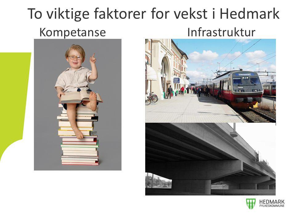 KompetanseInfrastruktur To viktige faktorer for vekst i Hedmark