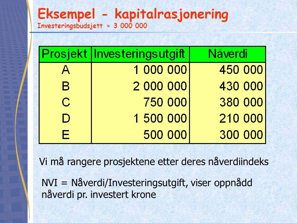 Eksempel - kapitalrasjonering Investeringsbudsjett = 3 000 000 Vi må rangere prosjektene etter deres nåverdiindeks NVI = Nåverdi/Investeringsutgift, v