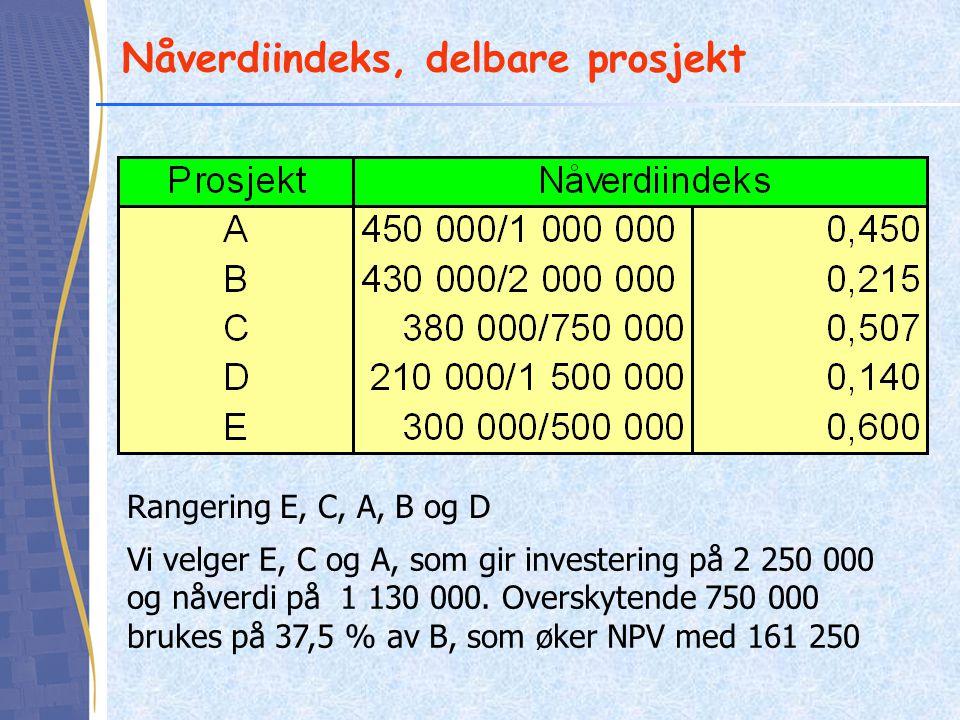 Nåverdiindeks, delbare prosjekt Rangering E, C, A, B og D Vi velger E, C og A, som gir investering på 2 250 000 og nåverdi på 1 130 000. Overskytende