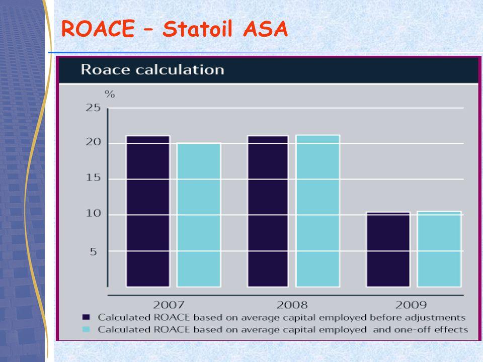 ROACE – Statoil ASA