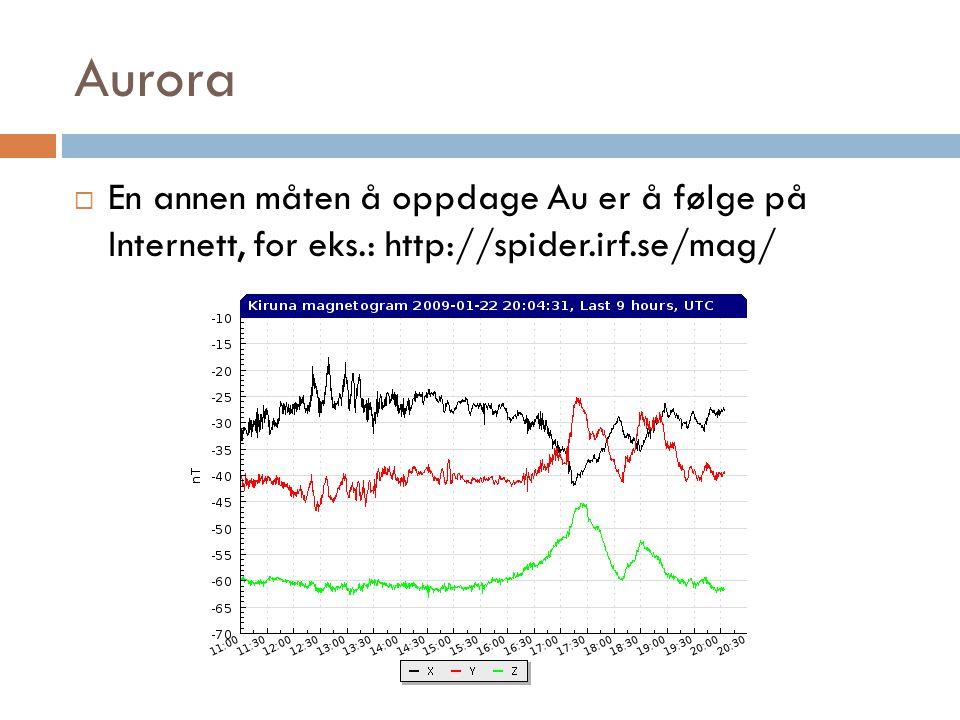 Aurora  En annen måten å oppdage Au er å følge på Internett, for eks.: http://spider.irf.se/mag/