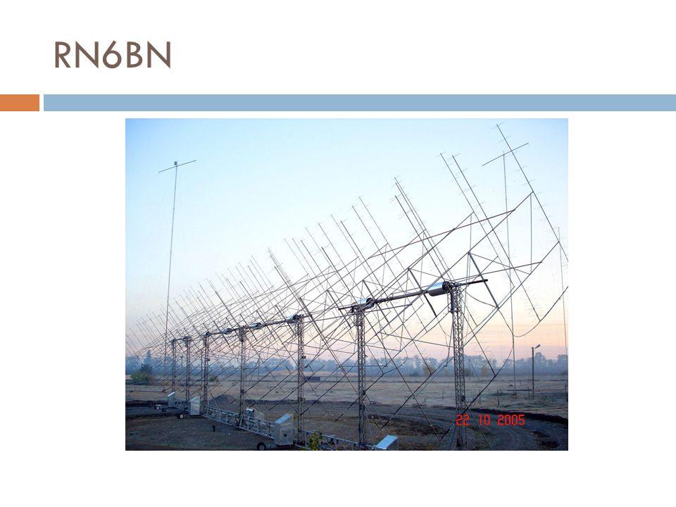 Aurora  Lydklipp DF0WD – CW  Lydklipp DG0RG – SSB  Lydklipp radiofyr SK4MPI