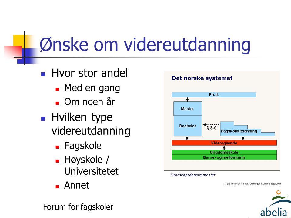 Ønske om videreutdanning  Hvor stor andel  Med en gang  Om noen år  Hvilken type videreutdanning  Fagskole  Høyskole / Universitetet  Annet Forum for fagskoler